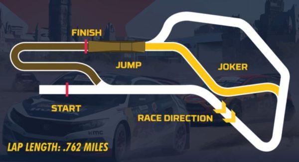 Red Bull Global Rallycross Series Track